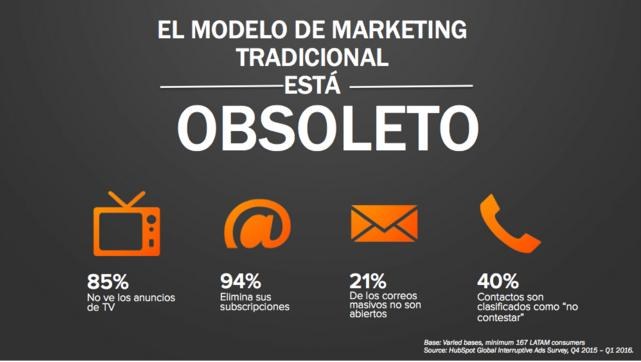 el-marketing